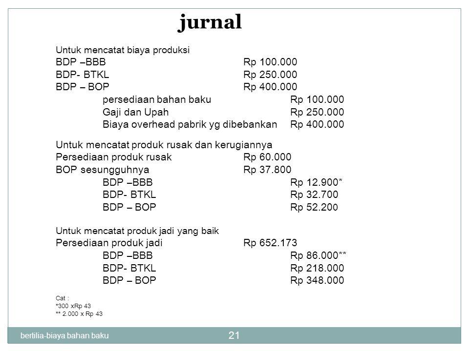 bertilia-biaya bahan baku 21 jurnal Untuk mencatat biaya produksi BDP –BBBRp 100.000 BDP- BTKLRp 250.000 BDP – BOPRp 400.000 persediaan bahan bakuRp 1