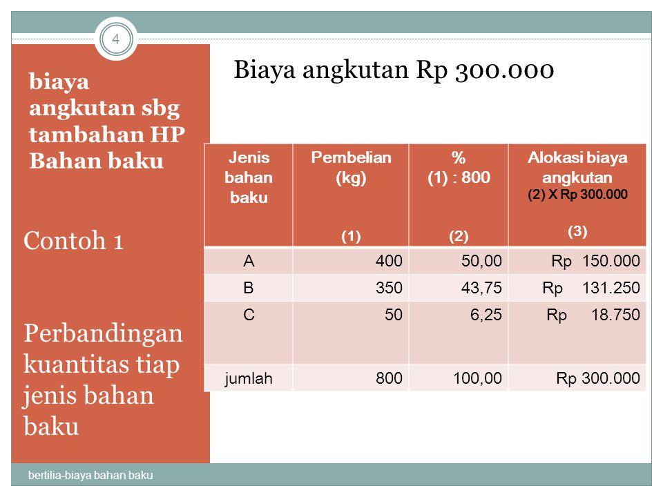 biaya angkutan sbg tambahan HP Bahan baku Contoh 1 Perbandingan kuantitas tiap jenis bahan baku Biaya angkutan Rp 300.000 4 bertilia-biaya bahan baku