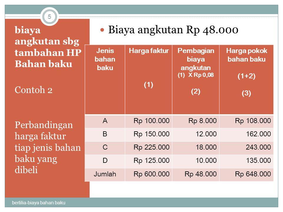 biaya angkutan sbg tambahan HP Bahan baku Contoh 2 Perbandingan harga faktur tiap jenis bahan baku yang dibeli Biaya angkutan Rp 48.000 5 bertilia-bia