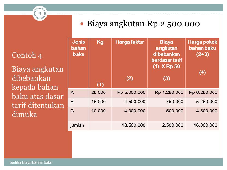 Contoh 4 Biaya angkutan dibebankan kepada bahan baku atas dasar tarif ditentukan dimuka Biaya angkutan Rp 2.500.000 6 bertilia-biaya bahan baku Jenis