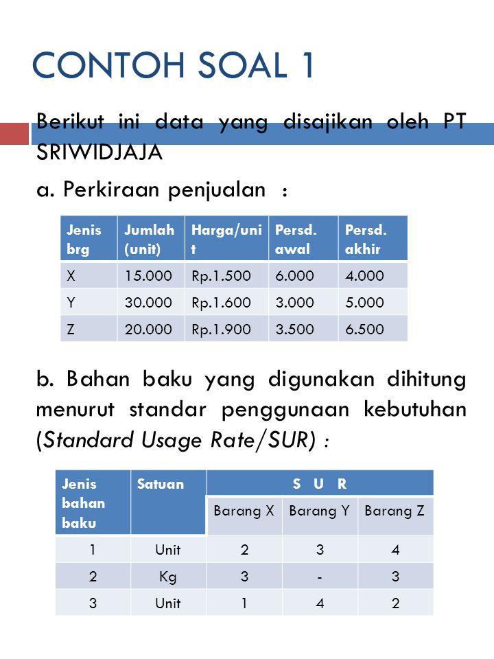 CONTOH SOAL 1 Berikut ini data yang disajikan oleh PT SRIWIDJAJA a. Perkiraan penjualan : b. Bahan baku yang digunakan dihitung menurut standar penggu