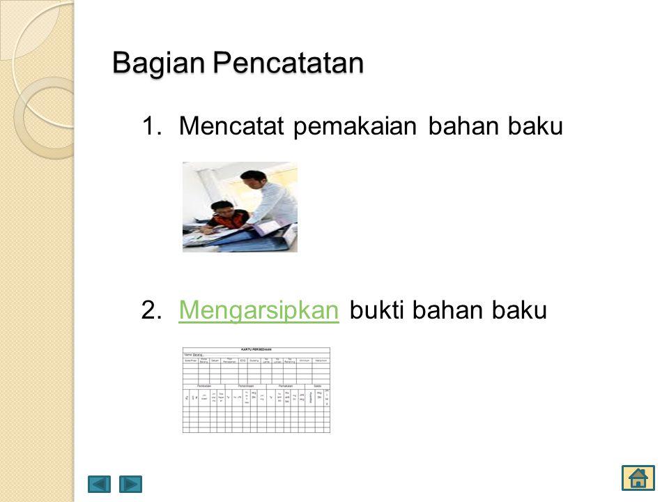Latihan soal 1.Jelaskan pengertian bahan baku dan contoh dari bahan baku.
