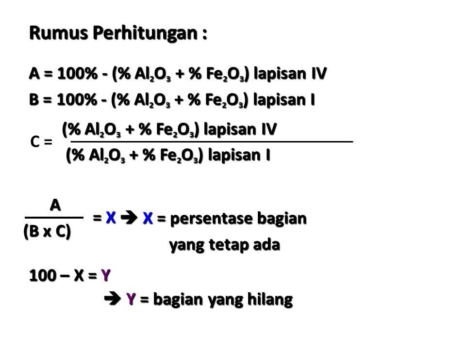 Rumus Perhitungan : A = 100% - (% Al 2 O 3 + % Fe 2 O 3 ) lapisan IV B = 100% - (% Al 2 O 3 + % Fe 2 O 3 ) lapisan I (% Al 2 O 3 + % Fe 2 O 3 ) lapisan IV (% Al 2 O 3 + % Fe 2 O 3 ) lapisan IV (% Al 2 O 3 + % Fe 2 O 3 ) lapisan I (% Al 2 O 3 + % Fe 2 O 3 ) lapisan I  X = persentase bagian  X = persentase bagian yang tetap ada yang tetap ada 100 – X = Y  Y = bagian yang hilang  Y = bagian yang hilang C =A (B x C) = X