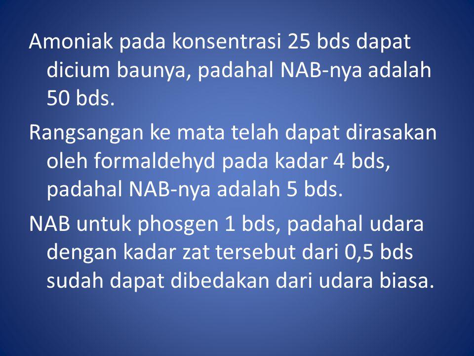 Amoniak pada konsentrasi 25 bds dapat dicium baunya, padahal NAB-nya adalah 50 bds. Rangsangan ke mata telah dapat dirasakan oleh formaldehyd pada kad