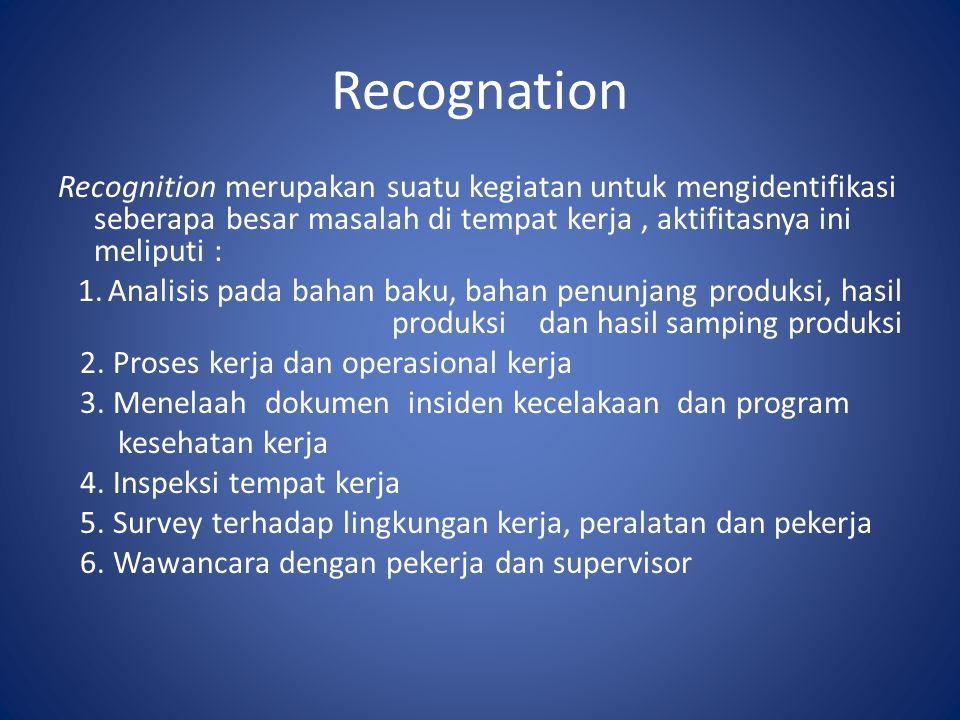 Recognition merupakan suatu kegiatan untuk mengidentifikasi seberapa besar masalah di tempat kerja, aktifitasnya ini meliputi : 1.Analisis pada bahan