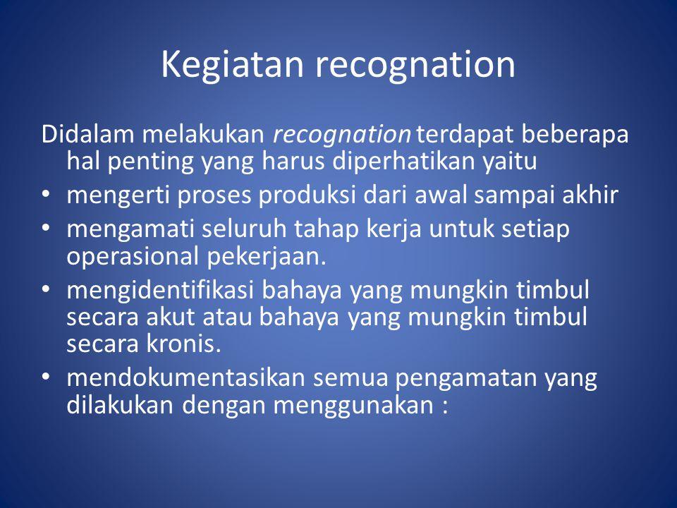 Kegiatan recognation Didalam melakukan recognation terdapat beberapa hal penting yang harus diperhatikan yaitu mengerti proses produksi dari awal samp