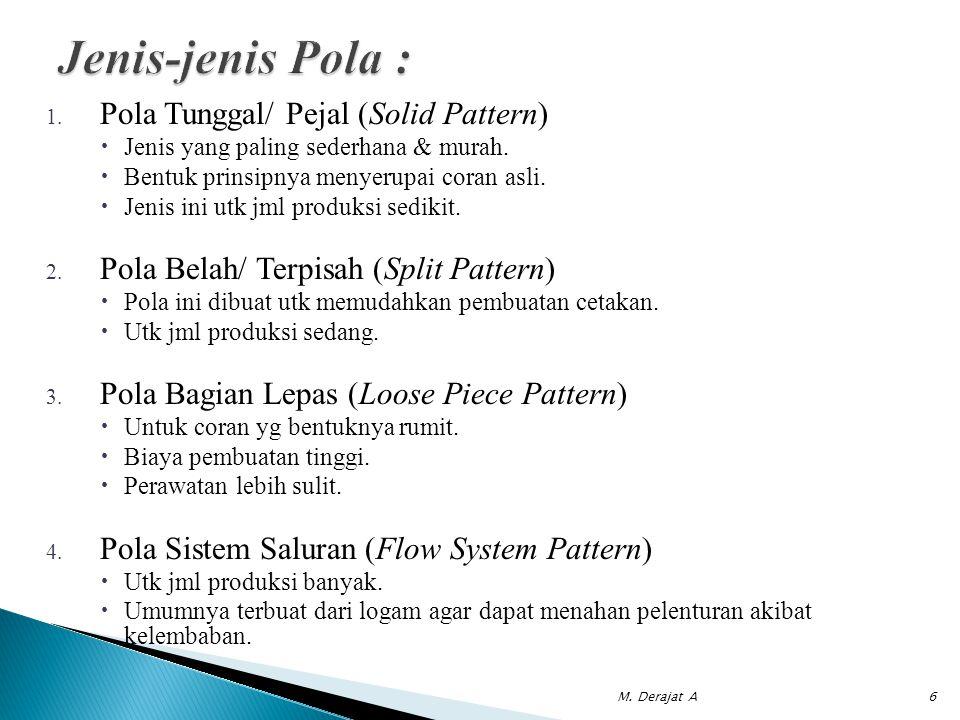 1. Pola Tunggal/ Pejal (Solid Pattern)  Jenis yang paling sederhana & murah.  Bentuk prinsipnya menyerupai coran asli.  Jenis ini utk jml produksi