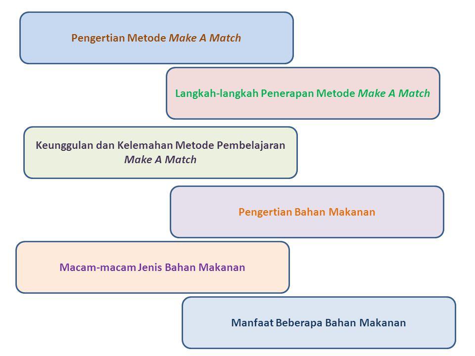 Pengertian Metode Make A Match Langkah-langkah Penerapan Metode Make A Match Keunggulan dan Kelemahan Metode Pembelajaran Make A Match Pengertian Baha