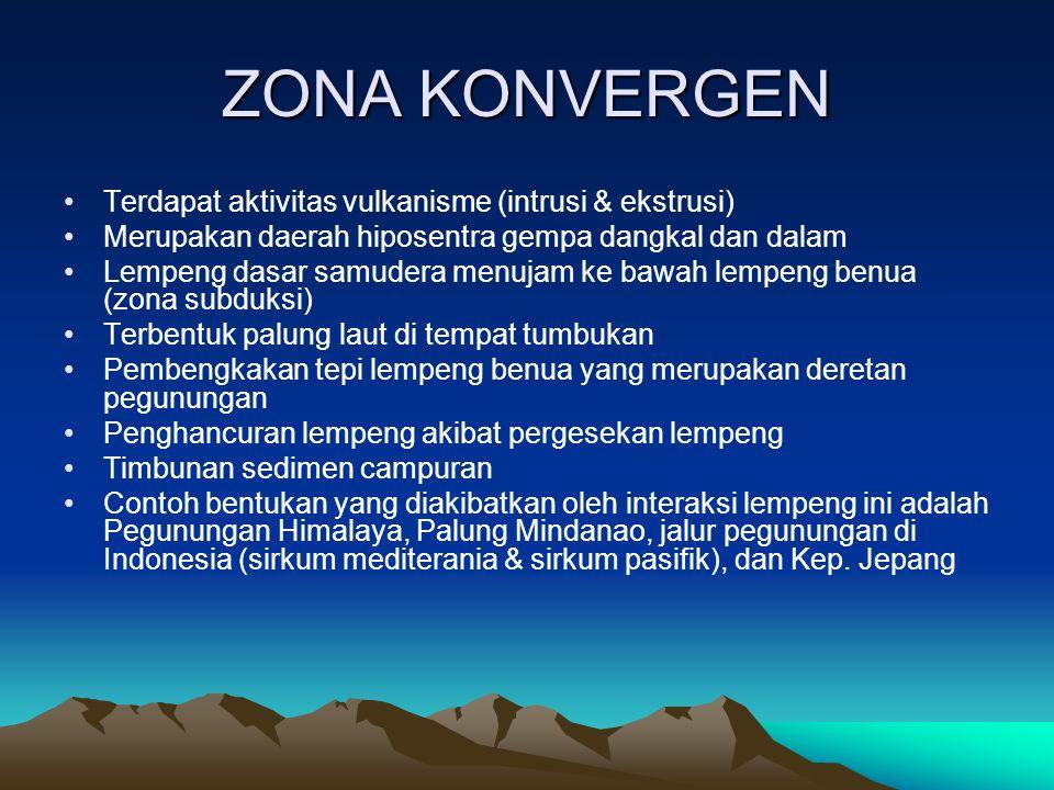 ZONA KONVERGEN Terdapat aktivitas vulkanisme (intrusi & ekstrusi) Merupakan daerah hiposentra gempa dangkal dan dalam Lempeng dasar samudera menujam k