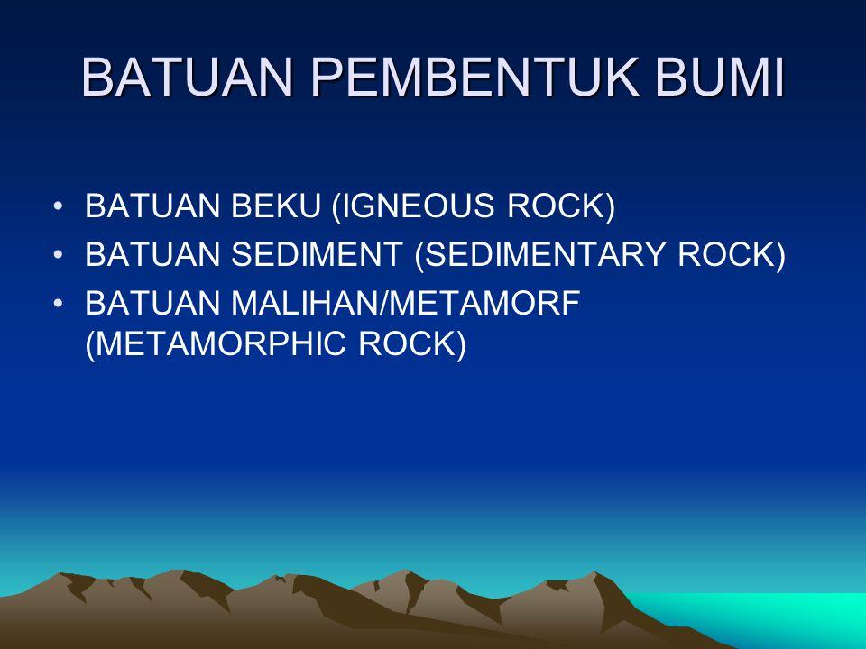 BATUAN PEMBENTUK BUMI BATUAN BEKU (IGNEOUS ROCK) BATUAN SEDIMENT (SEDIMENTARY ROCK) BATUAN MALIHAN/METAMORF (METAMORPHIC ROCK)