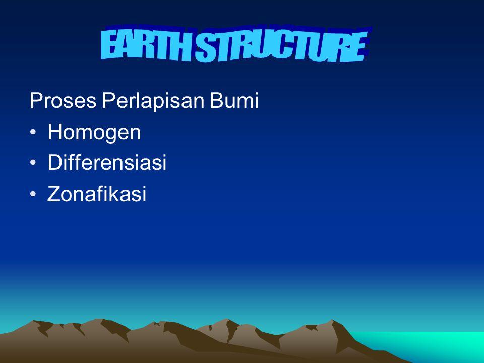 Proses Perlapisan Bumi Homogen Differensiasi Zonafikasi