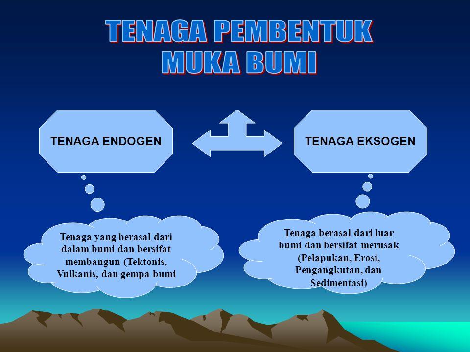 TENAGA ENDOGENTENAGA EKSOGEN Tenaga yang berasal dari dalam bumi dan bersifat membangun (Tektonis, Vulkanis, dan gempa bumi Tenaga berasal dari luar b