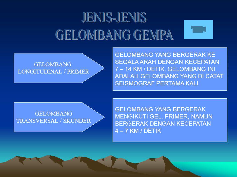 GELOMBANG LONGITUDINAL / PRIMER GELOMBANG TRANSVERSAL / SKUNDER GELOMBANG YANG BERGERAK KE SEGALA ARAH DENGAN KECEPATAN 7 – 14 KM / DETIK. GELOMBANG I