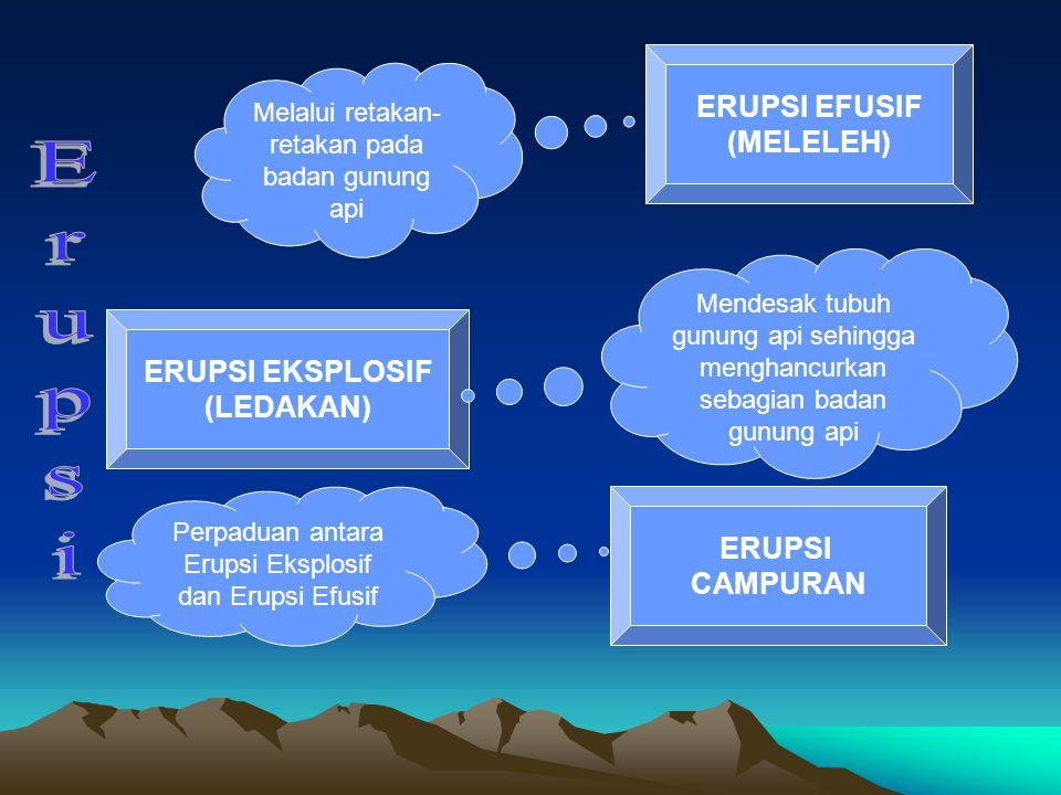 ERUPSI EKSPLOSIF (LEDAKAN) ERUPSI EFUSIF (MELELEH) Melalui retakan- retakan pada badan gunung api Mendesak tubuh gunung api sehingga menghancurkan seb