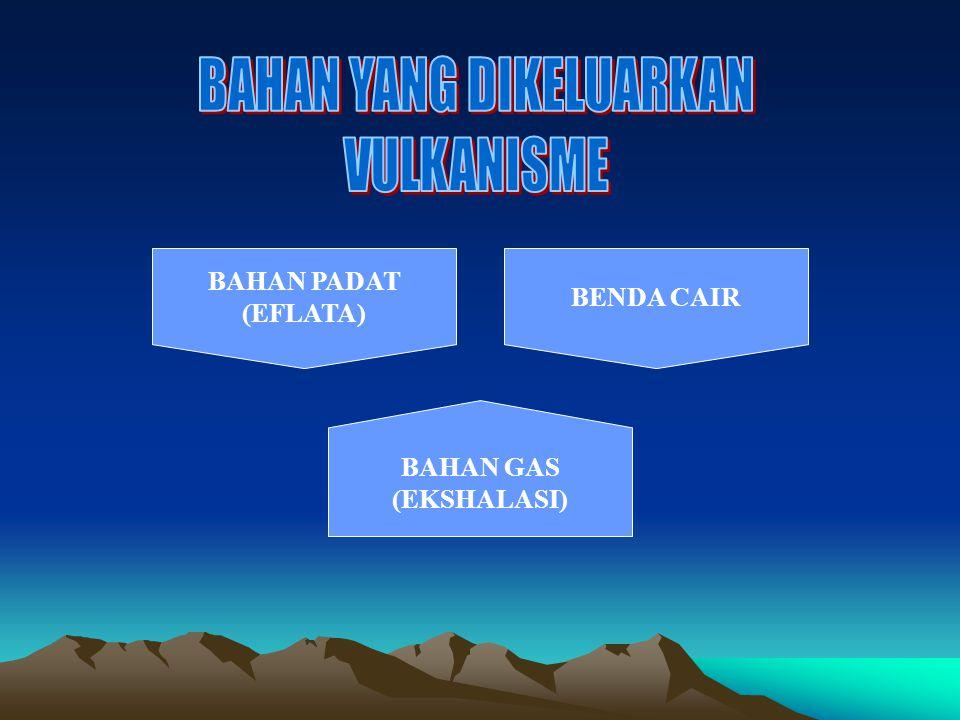 BAHAN PADAT (EFLATA) BAHAN GAS (EKSHALASI) BENDA CAIR