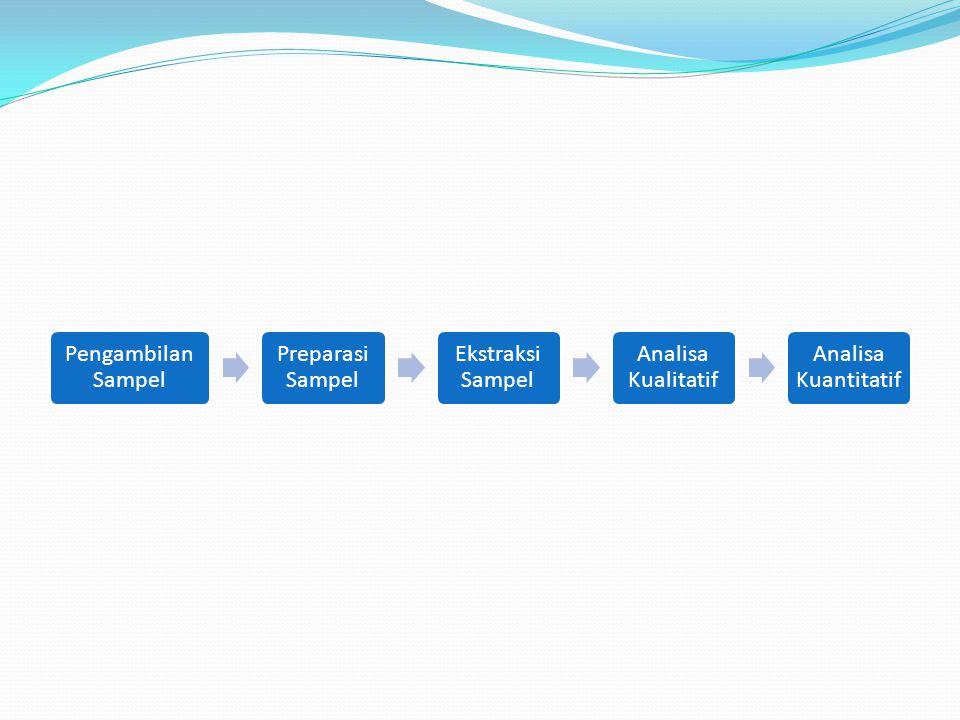 Pengambilan Sampel Preparasi Sampel Ekstraksi Sampel Analisa Kualitatif Analisa Kuantitatif