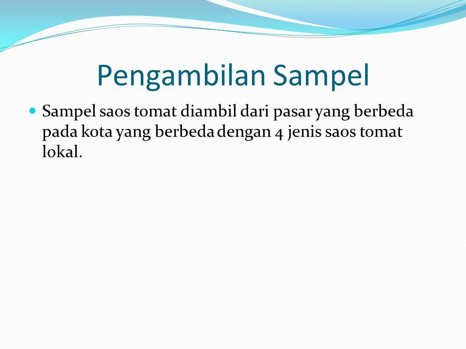 Pengambilan Sampel Sampel saos tomat diambil dari pasar yang berbeda pada kota yang berbeda dengan 4 jenis saos tomat lokal.