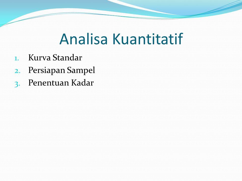 Analisa Kuantitatif 1. Kurva Standar 2. Persiapan Sampel 3. Penentuan Kadar