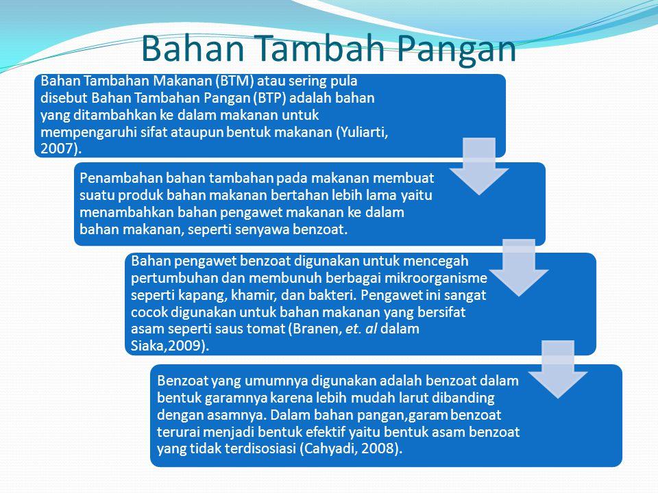 Metodologi Analisis