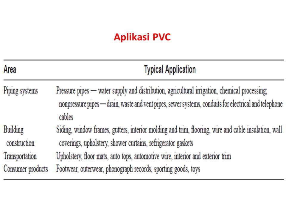 Aplikasi PVC