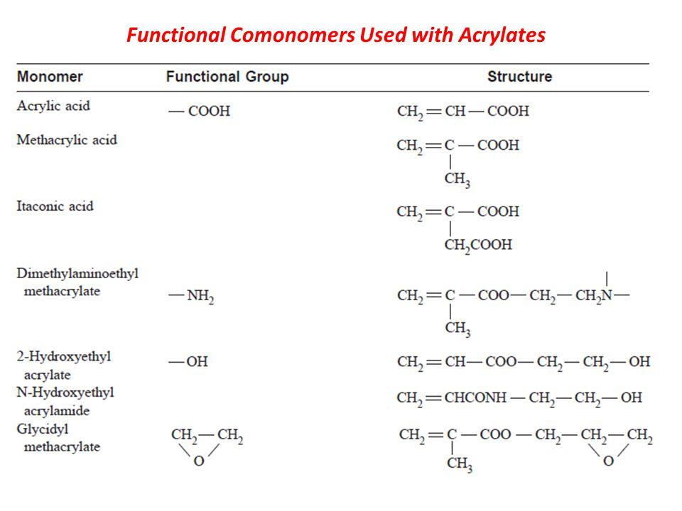 Functional Comonomers Used with Acrylates