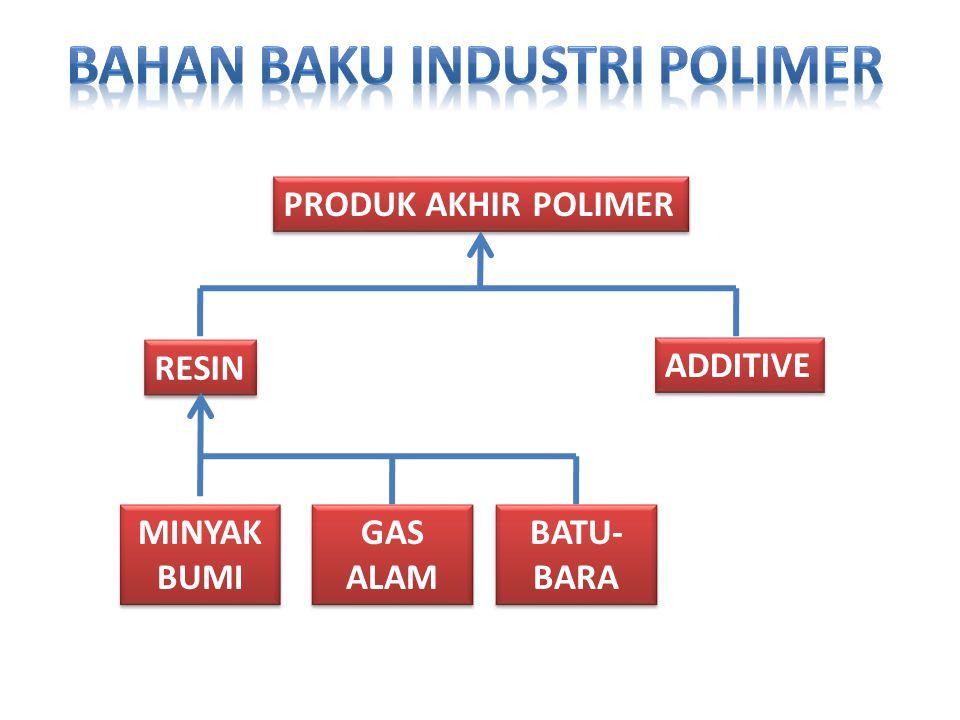 Poly(vinyl acetate) latex digunakan untuk bahan water- based emulsion paints, adesive, dan textile dan paper treatments.