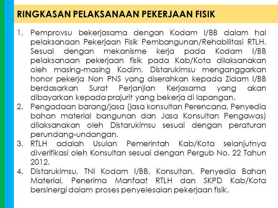 RINGKASAN PELAKSANAAN PEKERJAAN FISIK 1. Pemprovsu bekerjasama dengan Kodam I/BB dalam hal pelaksanaan Pekerjaan Fisik Pembangunan/Rehabilitasi RTLH.