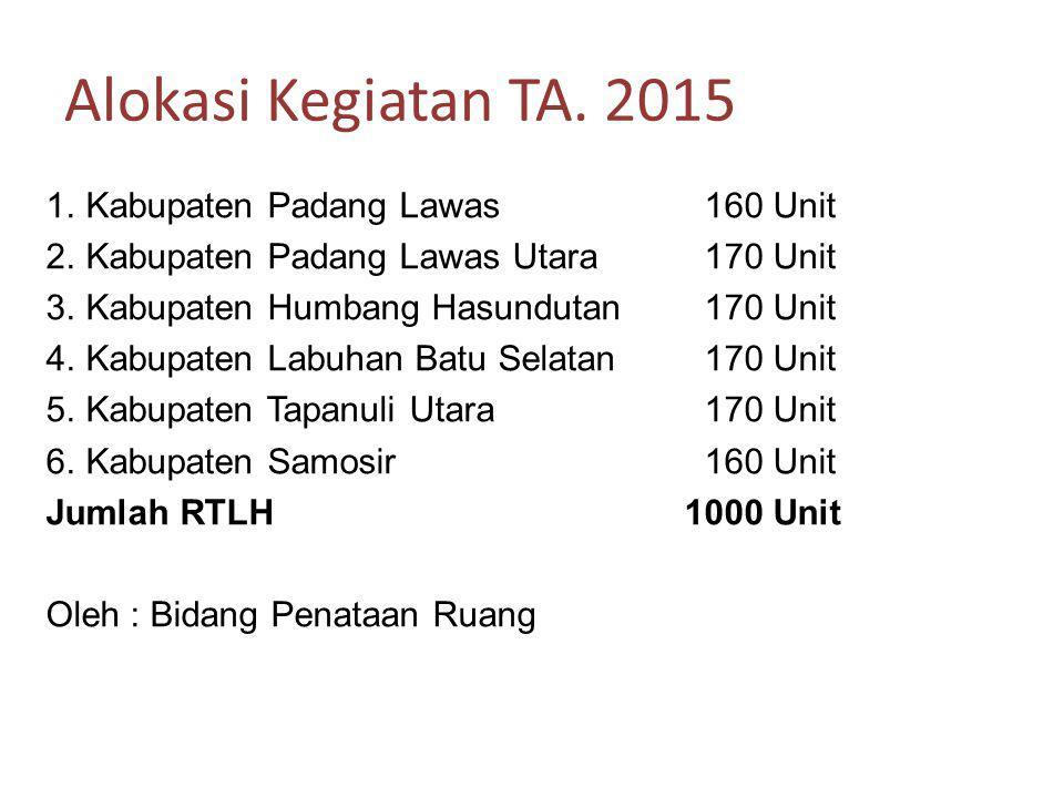 Alokasi Kegiatan TA. 2015 1.Kabupaten Padang Lawas 160 Unit 2.Kabupaten Padang Lawas Utara 170 Unit 3.Kabupaten Humbang Hasundutan 170 Unit 4.Kabupate