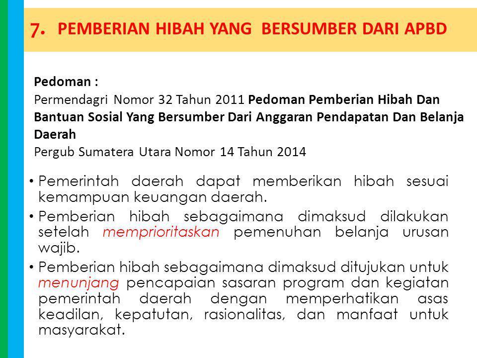 Pedoman : Permendagri Nomor 32 Tahun 2011 Pedoman Pemberian Hibah Dan Bantuan Sosial Yang Bersumber Dari Anggaran Pendapatan Dan Belanja Daerah Pergub