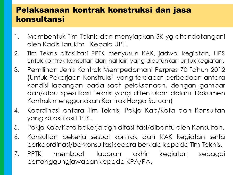 Pelaksanaan kontrak konstruksi dan jasa konsultansi 1.Membentuk Tim Teknis dan menyiapkan SK yg ditandatangani oleh Kadis Tarukim Kepala UPT. 2.Tim Te