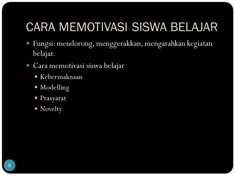 CARA MEMOTIVASI SISWA BELAJAR 9 Fungsi: mendorong, menggerakkan, mengarahkan kegiatan belajar. Cara memotivasi siswa belajar Kebermaknaan Modelling Pr