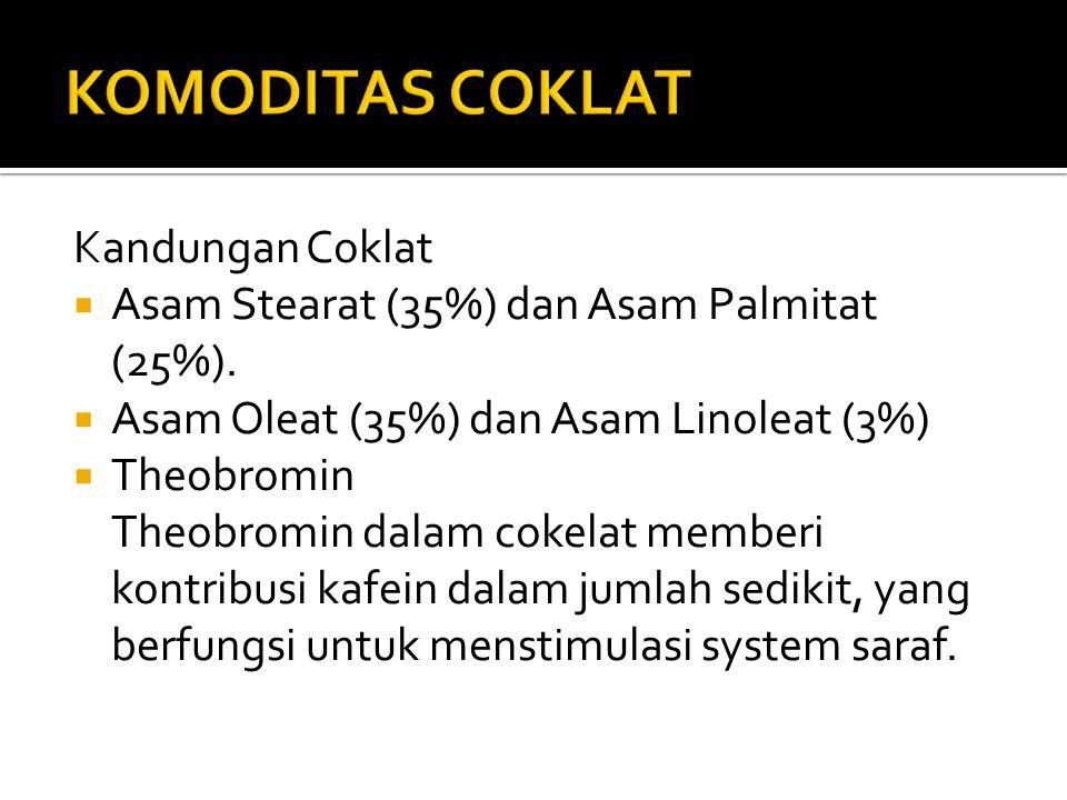 Kandungan Coklat  Asam Stearat (35%) dan Asam Palmitat (25%).  Asam Oleat (35%) dan Asam Linoleat (3%)  Theobromin Theobromin dalam cokelat memberi