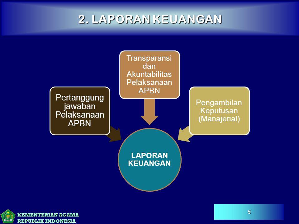 KEMENTERIAN AGAMA REPUBLIK INDONESIA 2. LAPORAN KEUANGAN 5 LAPORAN KEUANGAN Pertanggung jawaban Pelaksanaan APBN Transparansi dan Akuntabilitas Pelaks