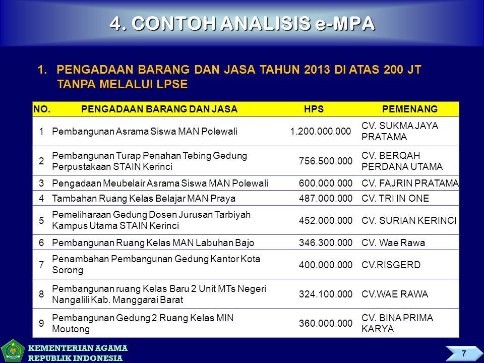 KEMENTERIAN AGAMA REPUBLIK INDONESIA 2.PENGUATAN LEGITIMASI E-MPA 18 1.Penyusunan Draft PMA tentang e-mpa sebagai langkah awal penguatan dasar kebijakan; 2.Sosialisasi dan pendampingan pelaporan e-mpa; 3.Monitoring dan evaluasi kepada seluruh satker untuk mengetahui progress implementasi e-mpa.