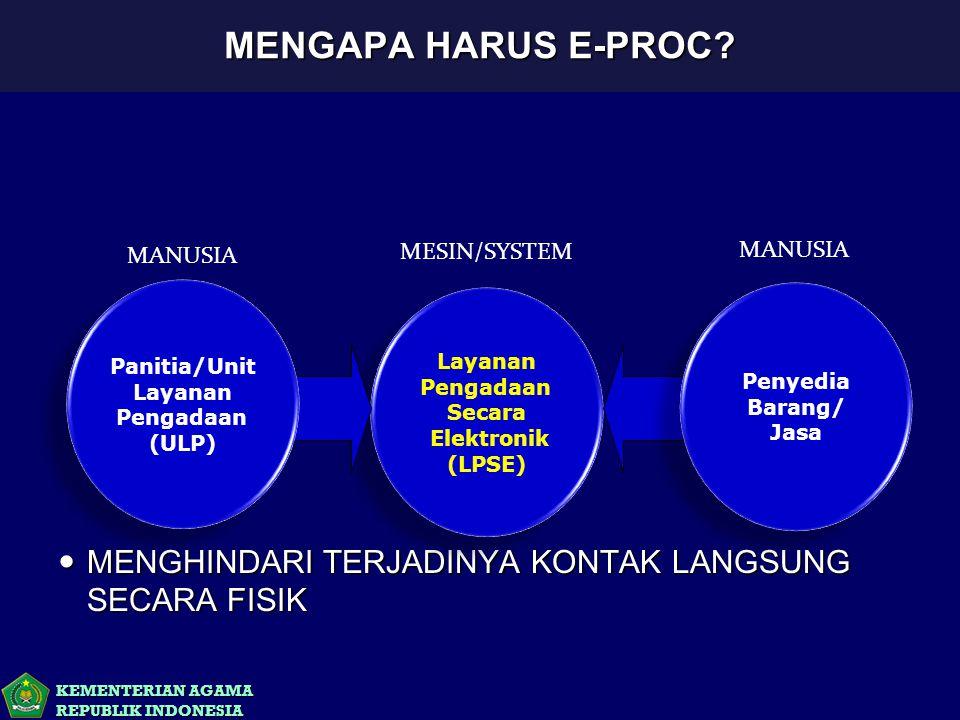 KEMENTERIAN AGAMA REPUBLIK INDONESIA MENGAPA HARUS E-PROC? MENGHINDARI TERJADINYA KONTAK LANGSUNG SECARA FISIK MENGHINDARI TERJADINYA KONTAK LANGSUNG