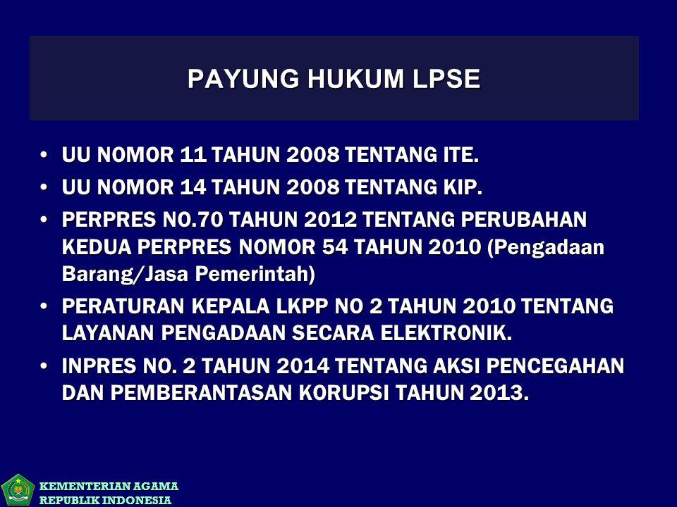 KEMENTERIAN AGAMA REPUBLIK INDONESIA PAYUNG HUKUM LPSE UU NOMOR 11 TAHUN 2008 TENTANG ITE.UU NOMOR 11 TAHUN 2008 TENTANG ITE. UU NOMOR 14 TAHUN 2008 T