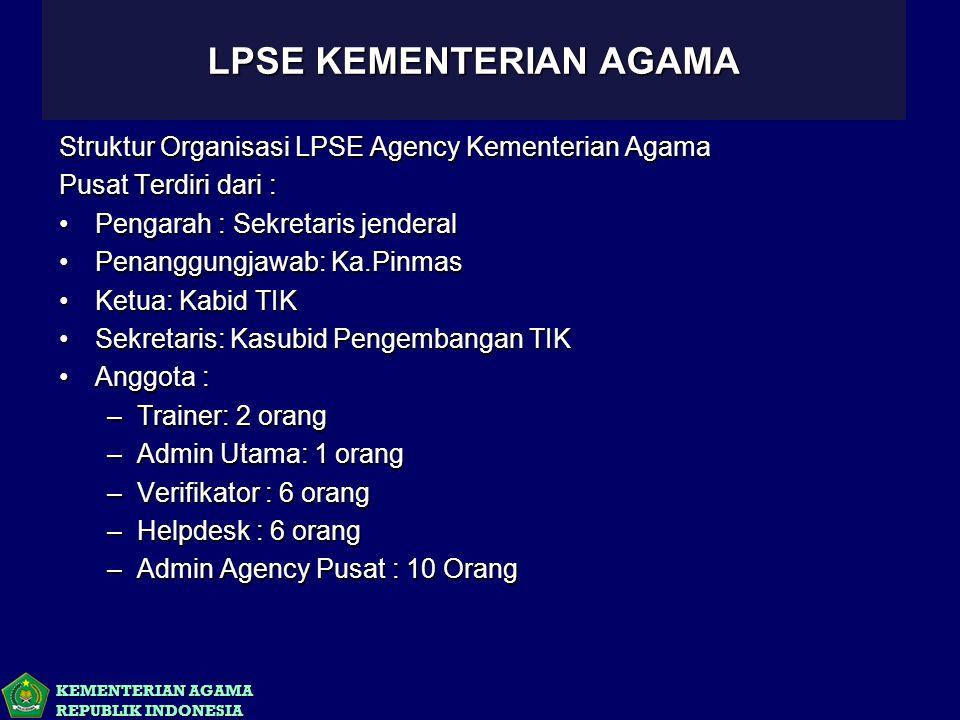 KEMENTERIAN AGAMA REPUBLIK INDONESIA Struktur Organisasi LPSE Agency Kementerian Agama Pusat Terdiri dari : Pengarah : Sekretaris jenderalPengarah : S