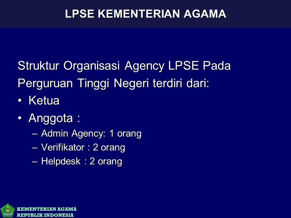 KEMENTERIAN AGAMA REPUBLIK INDONESIA Struktur Organisasi Agency LPSE Pada Perguruan Tinggi Negeri terdiri dari: KetuaKetua Anggota :Anggota : –Admin A