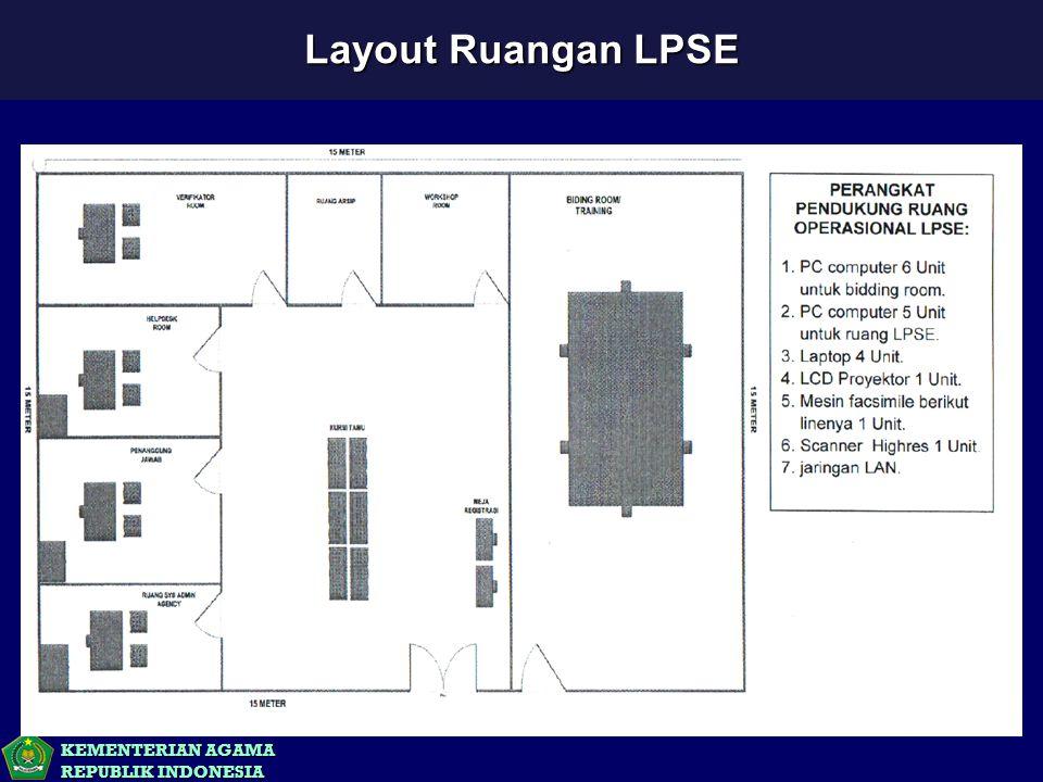 KEMENTERIAN AGAMA REPUBLIK INDONESIA Layout Ruangan LPSE