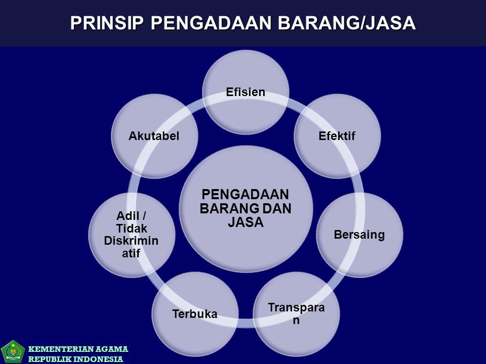 KEMENTERIAN AGAMA REPUBLIK INDONESIA AZAS DAN PRINSIP PENGADAAN BARANG DAN JASA PEMERINTAH a.EFISIEN, BERARTI PENGADAAN BARANG / JASA HARUS DIUSAHAKAN DENGAN MENGGUNAKAN DANA DAN DAYA YANG TERBATAS UNTUK MENCAPAI SASARAN YANG DITETAPKAN DALAM WAKTU SESINGKAT - SINGKATNYA DAN DAPAT DIPERTANGGUNGJAWABKAN;