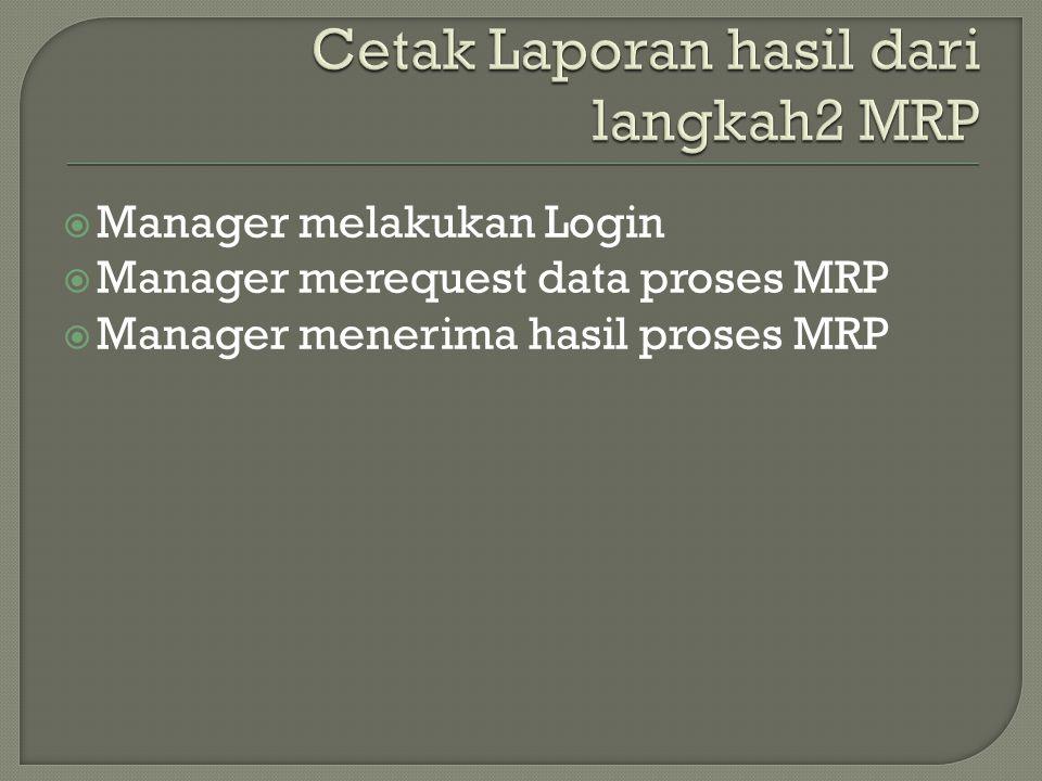  Manager melakukan Login  Manager merequest data proses MRP  Manager menerima hasil proses MRP