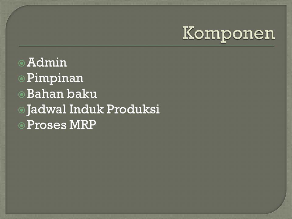  Admin  Pimpinan  Bahan baku  Jadwal Induk Produksi  Proses MRP