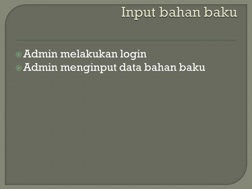  Admin melakukan login  Admin menginput data bahan baku