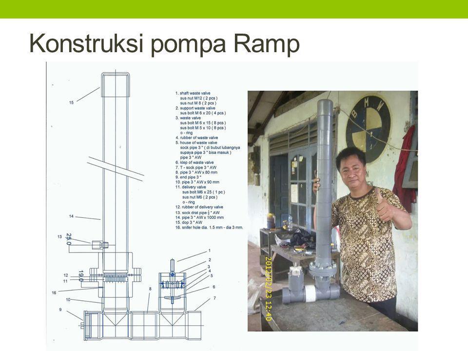 Konstruksi pompa Ramp