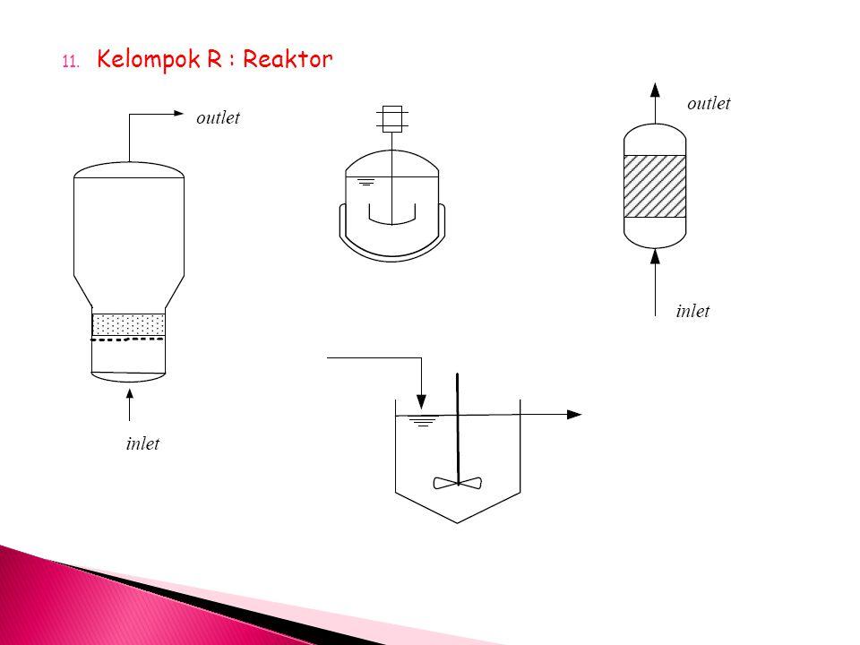 11. Kelompok R : Reaktor