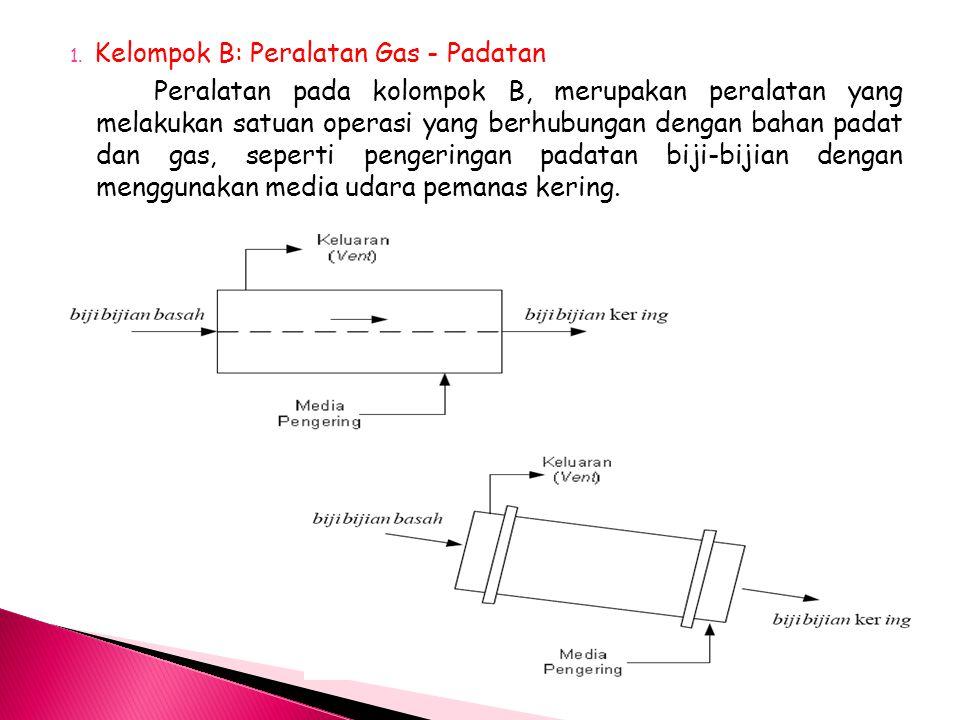SIZE REDUCTION (Pengubahan Ukuran Bhn Padat) Bahan padat dengan ukuran kecil akan lebih mudah untuk ditangani.