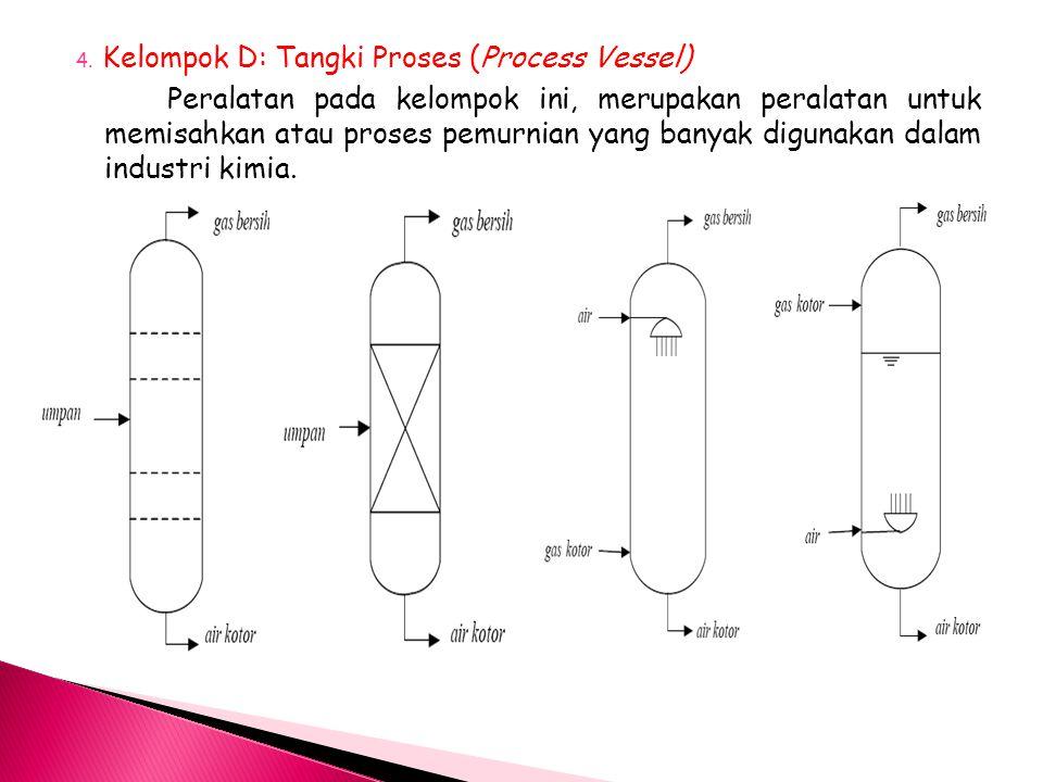 4. Kelompok D: Tangki Proses (Process Vessel) Peralatan pada kelompok ini, merupakan peralatan untuk memisahkan atau proses pemurnian yang banyak digu