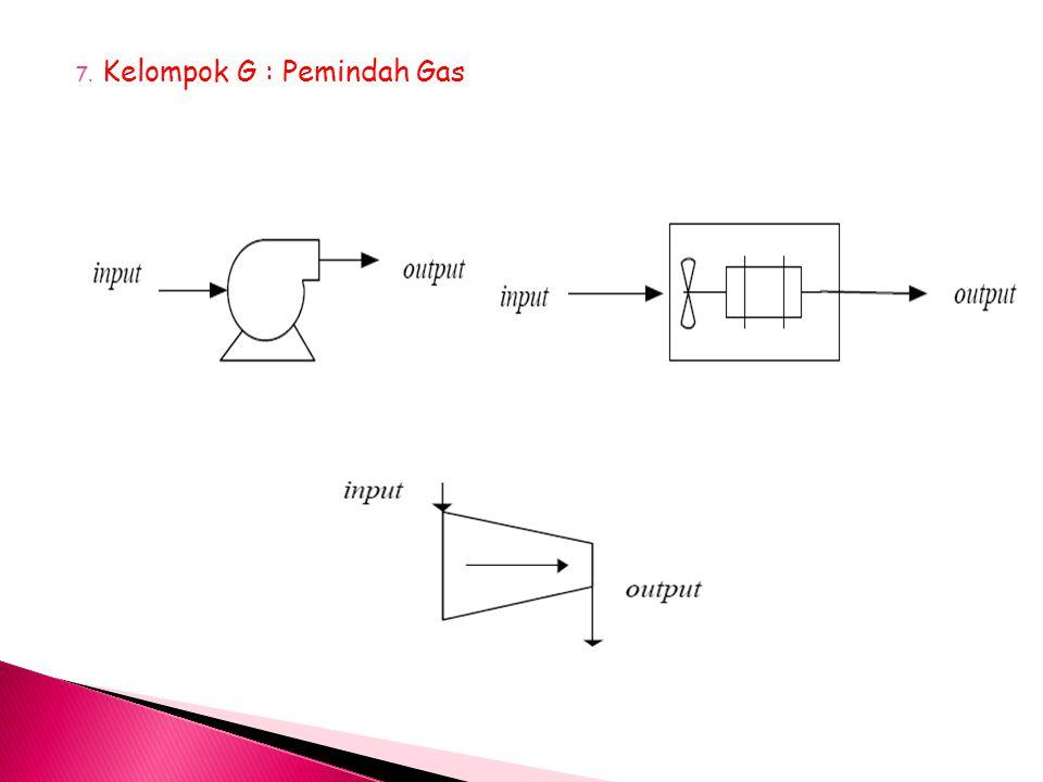 Pemilihan Alat Pencampur Pemilihan alat pencampur dan juga metode pencampuran terutama didasarkan pada: 1.