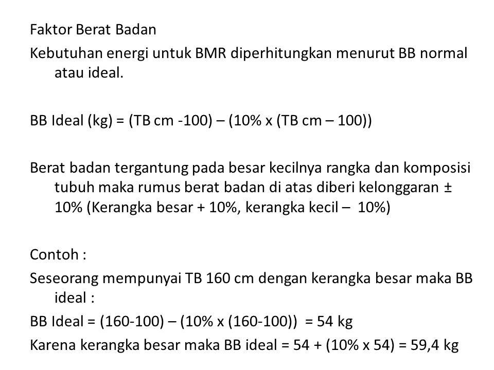 Faktor Berat Badan Kebutuhan energi untuk BMR diperhitungkan menurut BB normal atau ideal. BB Ideal (kg) = (TB cm -100) – (10% x (TB cm – 100)) Berat