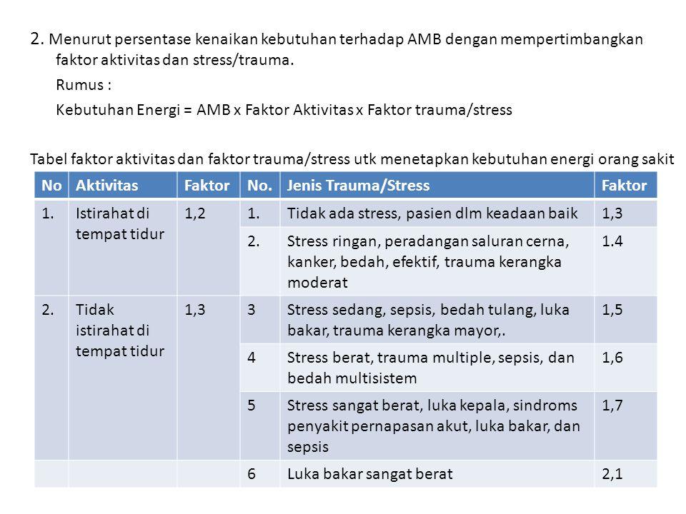 2. Menurut persentase kenaikan kebutuhan terhadap AMB dengan mempertimbangkan faktor aktivitas dan stress/trauma. Rumus : Kebutuhan Energi = AMB x Fak